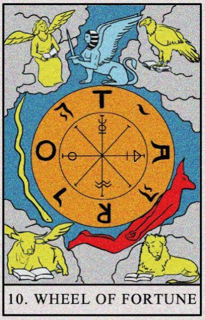 Karta Tarota - Koło fortuny